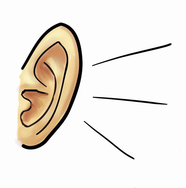 Listening ears clipart.