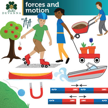 Forces and Motion Clip Art.