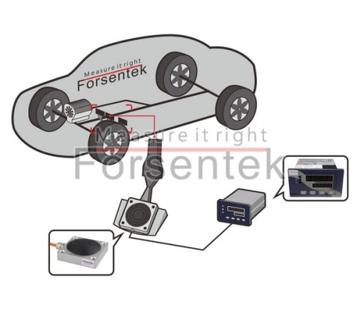 Car pedal braking force measurement accelerator pedal force.