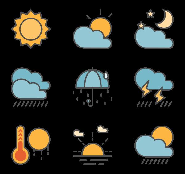 Weather Forecast #20190.