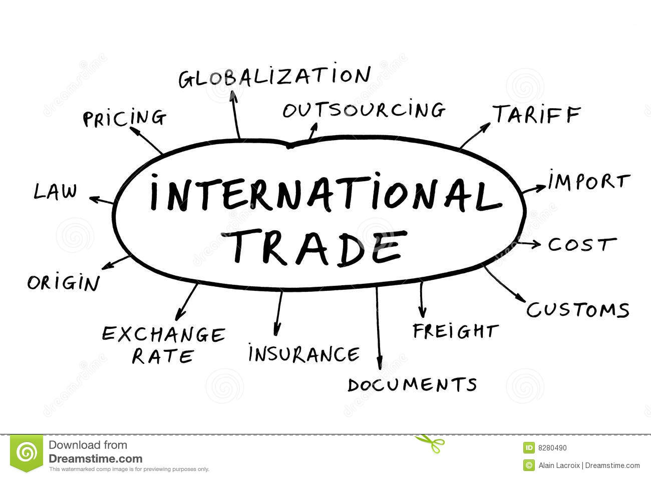 International Trade Concept Stock Photo.