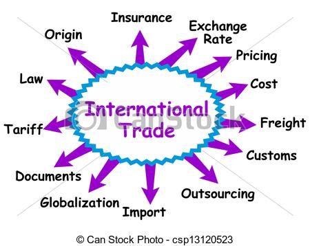 International Stock Illustrations. 140,752 International clip art.