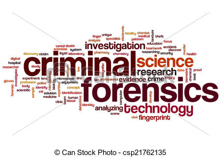 Drawings of Criminal forensics word cloud.