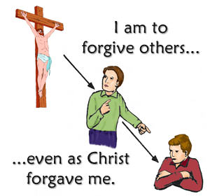 Turning from Bitterness to Forgiveness.