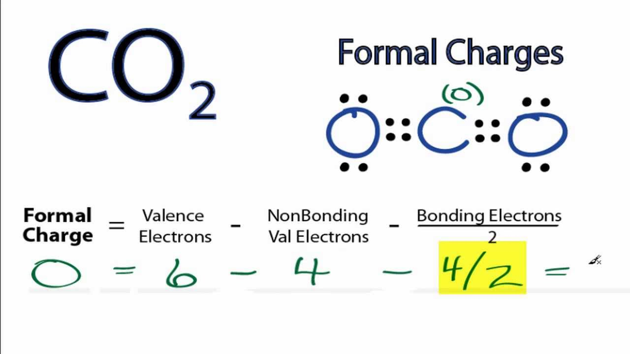 Calculating CO2 Formal Charges: Calculating Formal Charges for CO2.