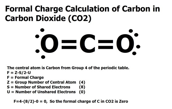 How to Calculate Formal Charge.