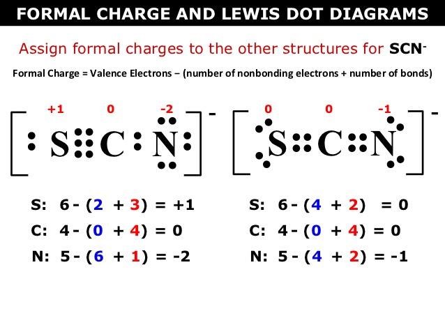 Tang 05 formal charge & lewis dot diagrams.