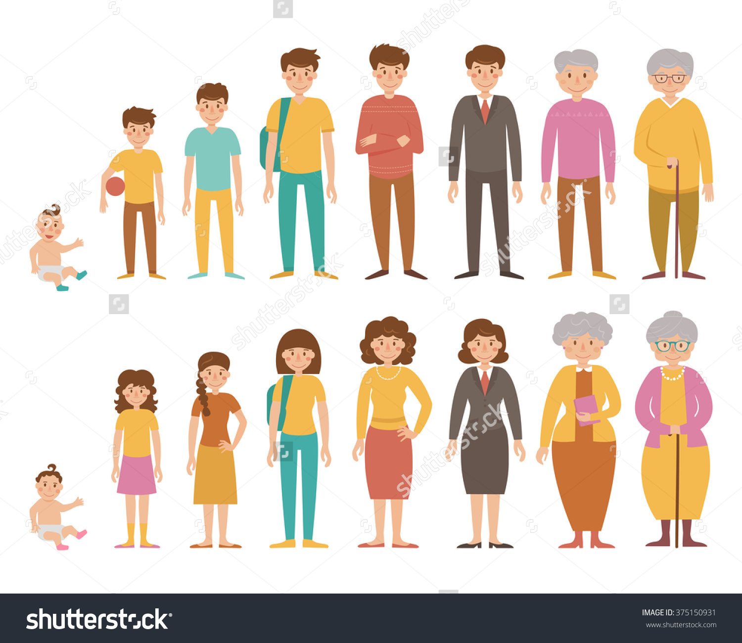 Different Ages Man Generations Vector Isolated Stock Vector.