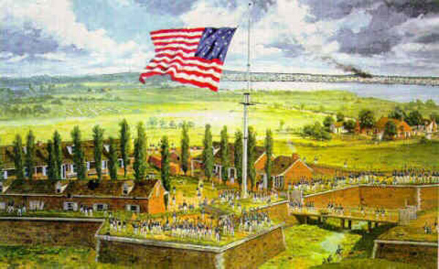 The War of 1812 timeline.