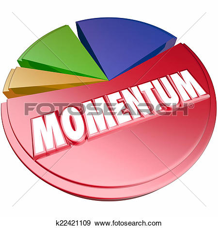 Stock Photograph of Momentum Word Pie Chart 3d Measuring Forward.