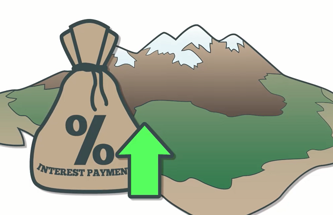 Using Interest Rate Parity To Trade Forex.