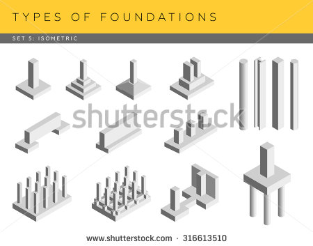 Types of foundations..