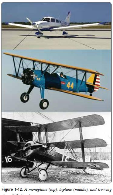 AMT Airframe Handbook.