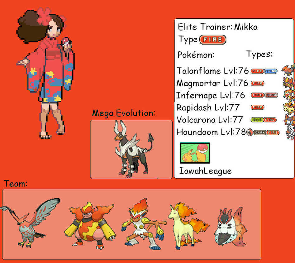 Iawah Elite Four: Fire Master Mikka by Giotron.