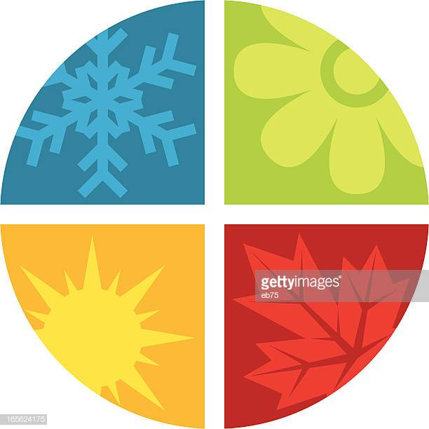 60 Top Four Seasons Stock Illustrations, Clip art, Cartoons, & Icons.