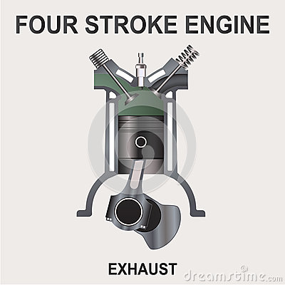 4 Stroke Engine Clipart.