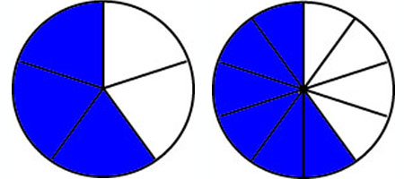 Fractions Clipart.