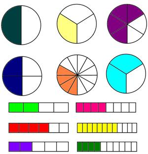 Fraction Clipart.