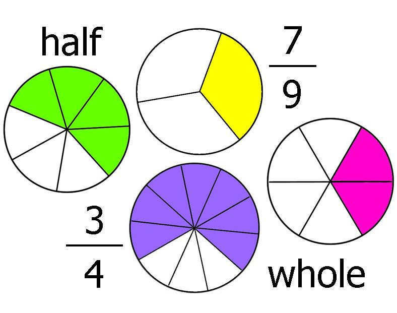 Fun with Fractions.