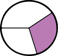 Fractions / Decimals /Perimeter.