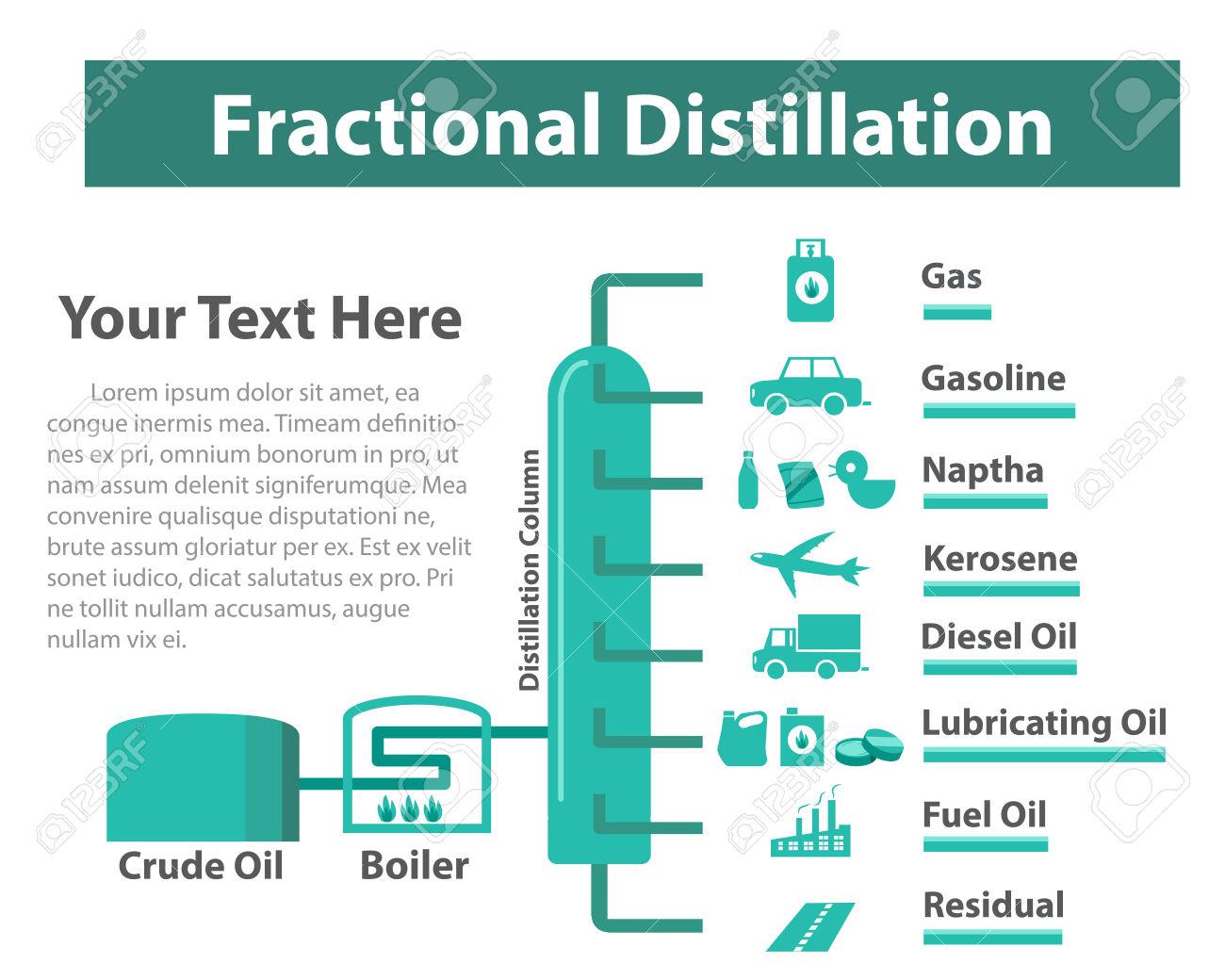 Fractional Distillation, Oil Refining Infographic, Vector Royalty.