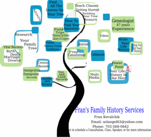 Fran S Family History Flyer.