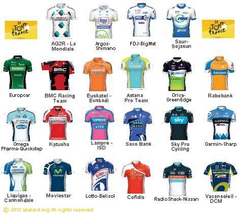 the Tour de France, 2012.