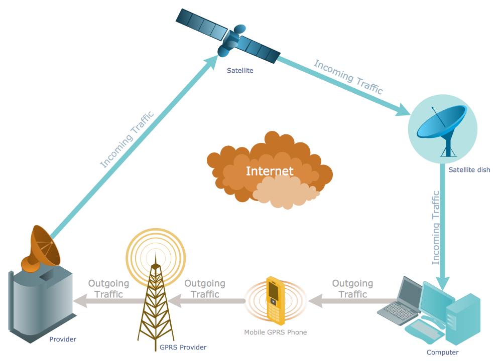 Telecom network clipart.