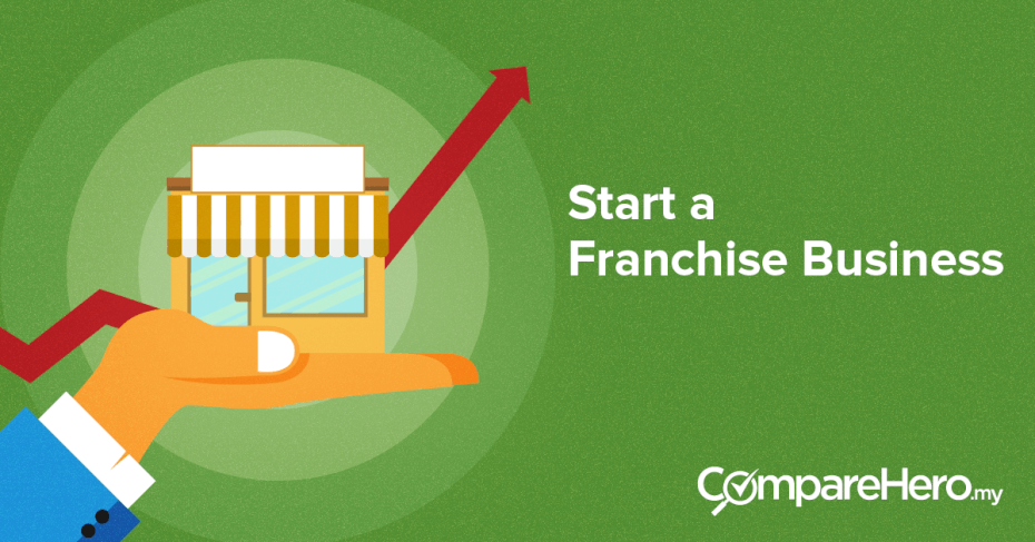 How to Start a Franchise Business in Malaysia.