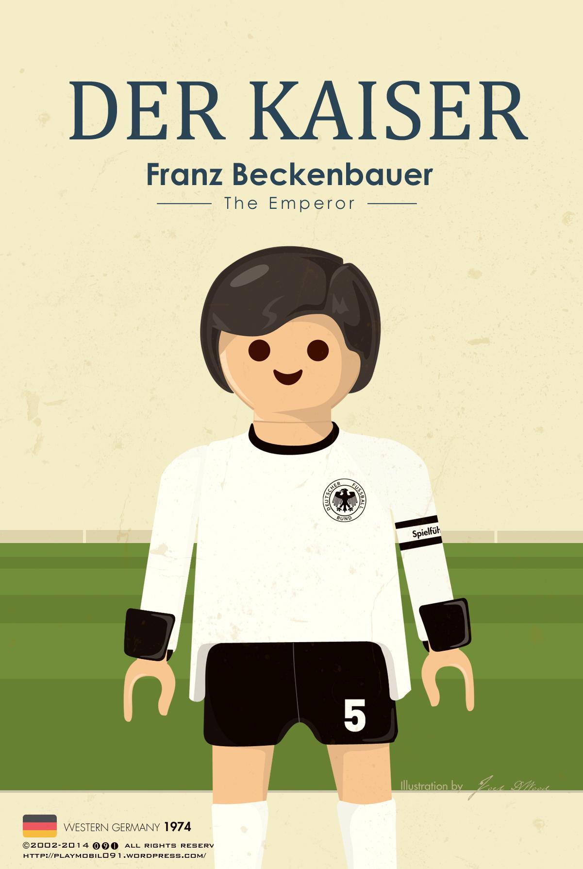 傳奇系列] 足球皇帝Franz Beckenbauer #5.