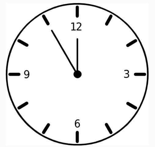 Free Clocks Clipart. Free Clipart Images, Graphics, Animated Gifs.