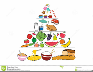 Animated Food Pyramid Clipart.