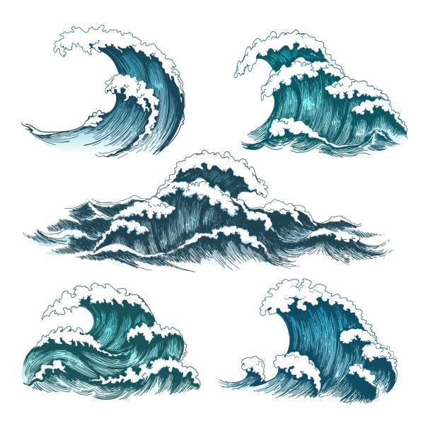 Free animated ocean wave clipart 7 » Clipart Portal.