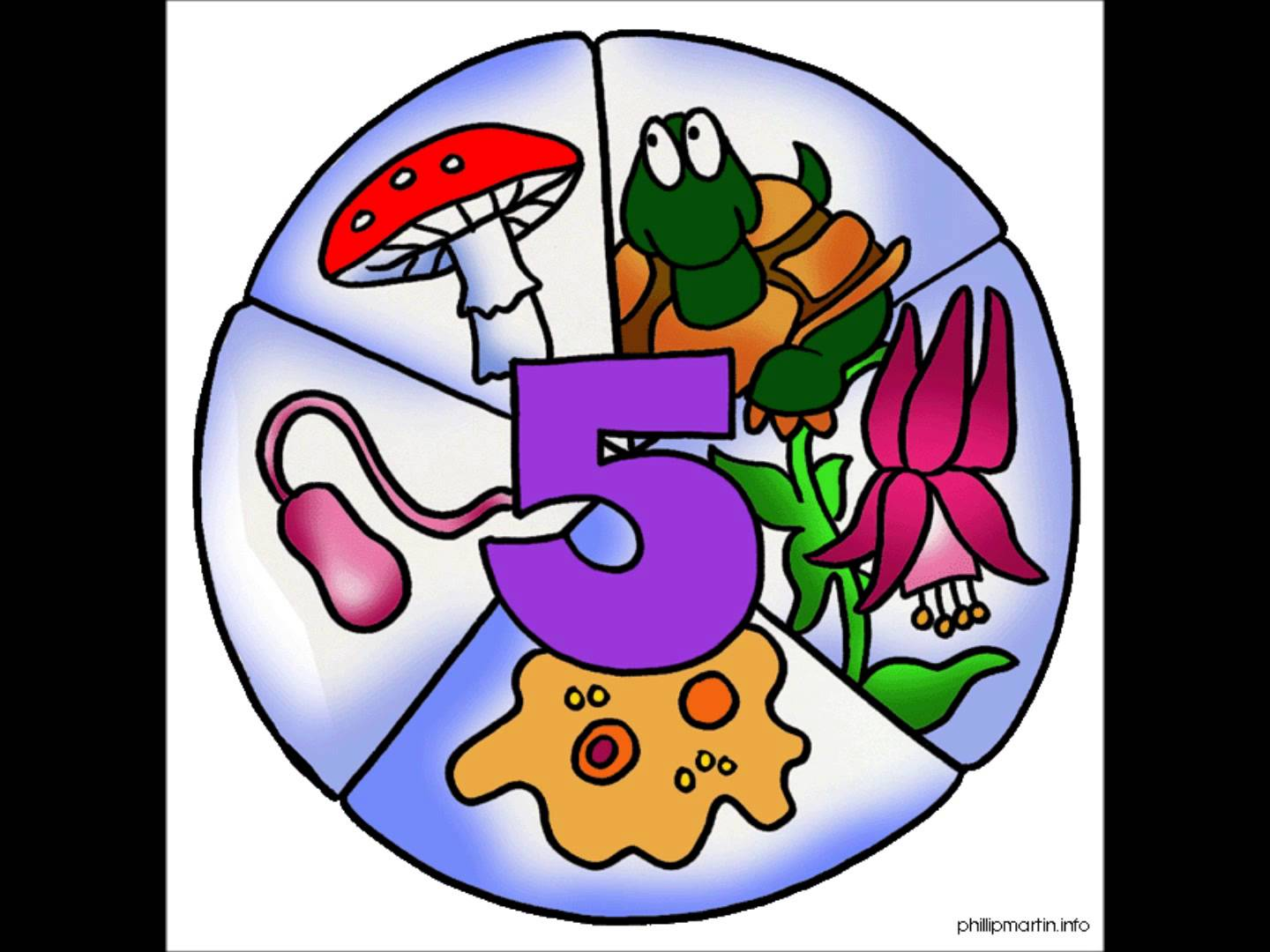 Biology Clipart Cell.