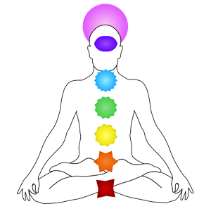 Chakras Map clipart, cliparts of Chakras Map free download.