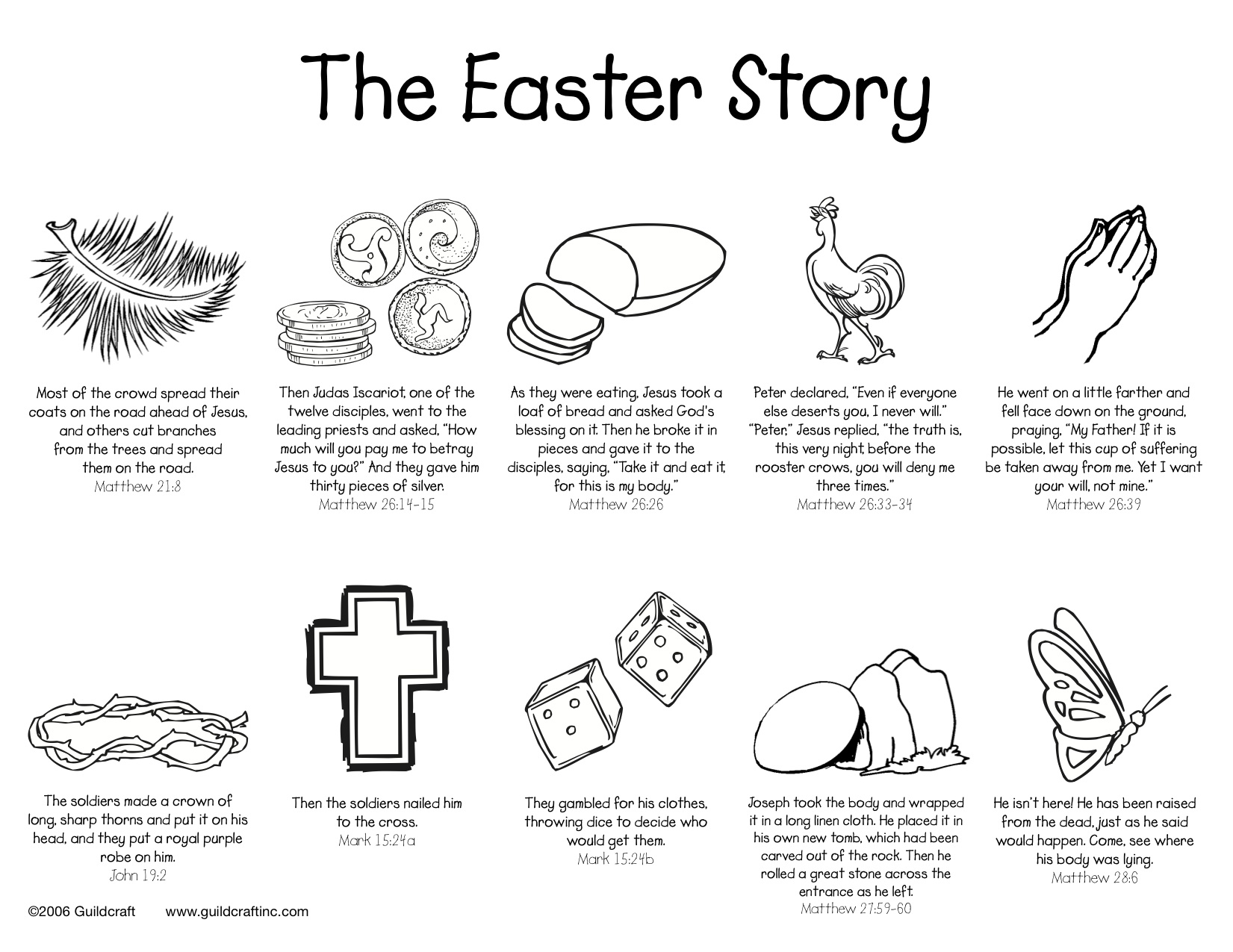 Free Easter Story Clipart For Kids.