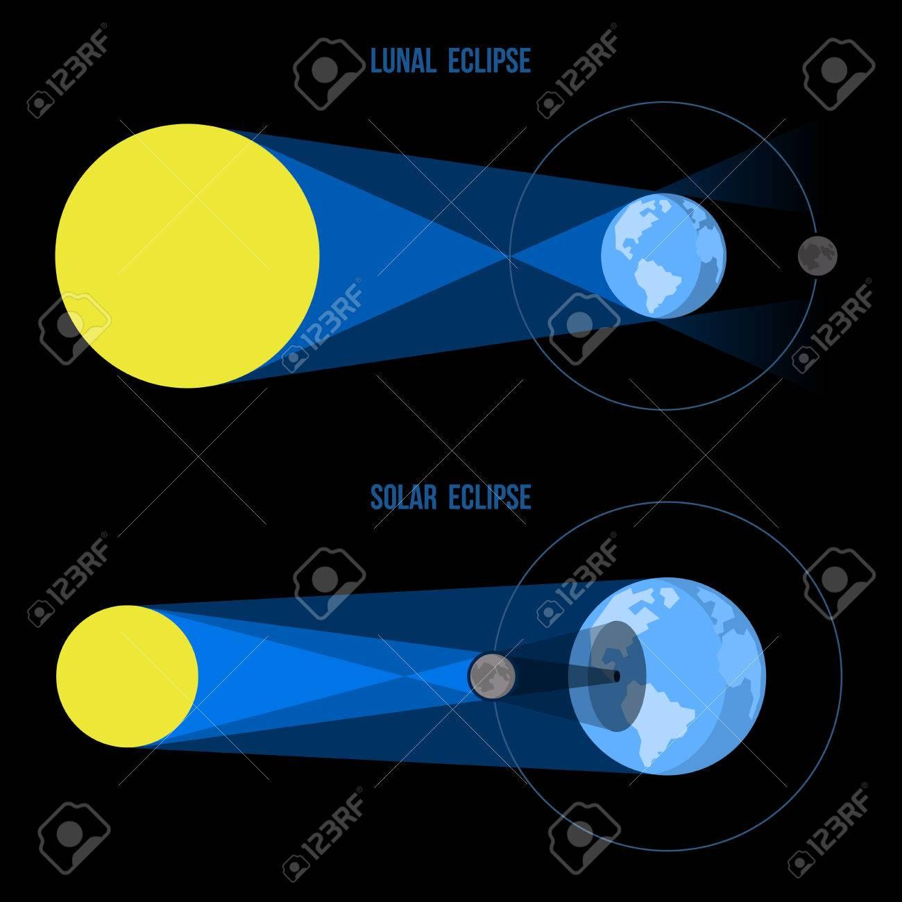Eclipse Clipart moon eclipse 3.