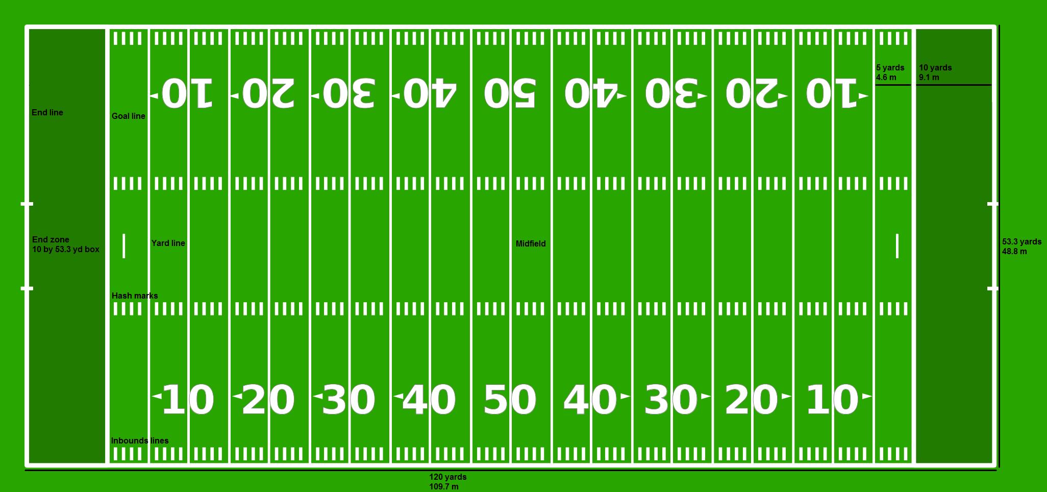 Best Football Field Clipart #20873.