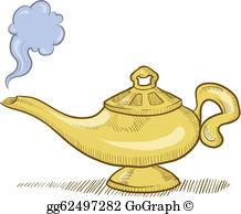 Genie Lamp Clip Art.
