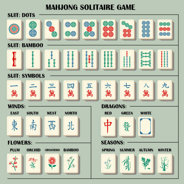 Best Mahjong Tiles Illustrations, Royalty.