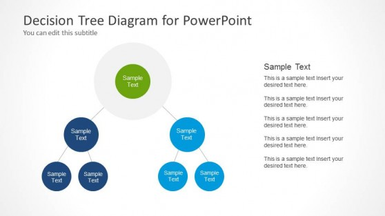 Top 7 Decision Tree PowerPoint Templates.