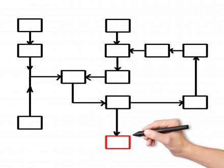 Blank Flow Chart Diagram, BlankFlow Chart.