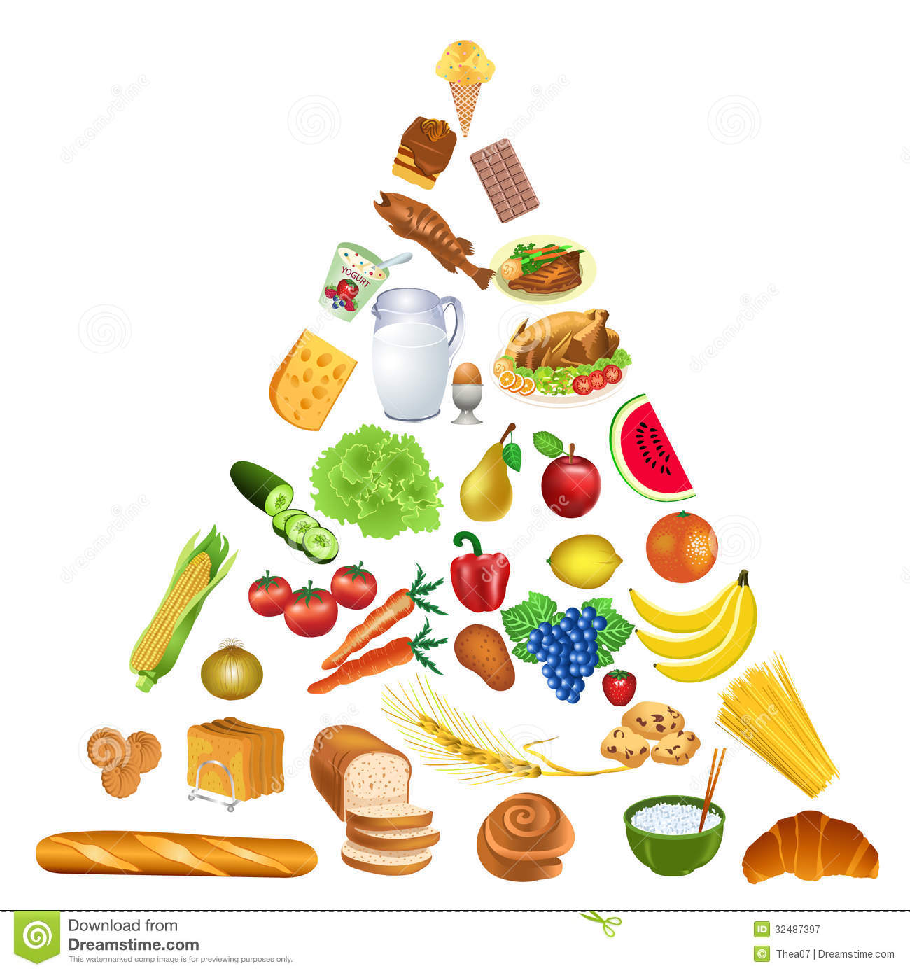 Food Pyramid Free Clipart.