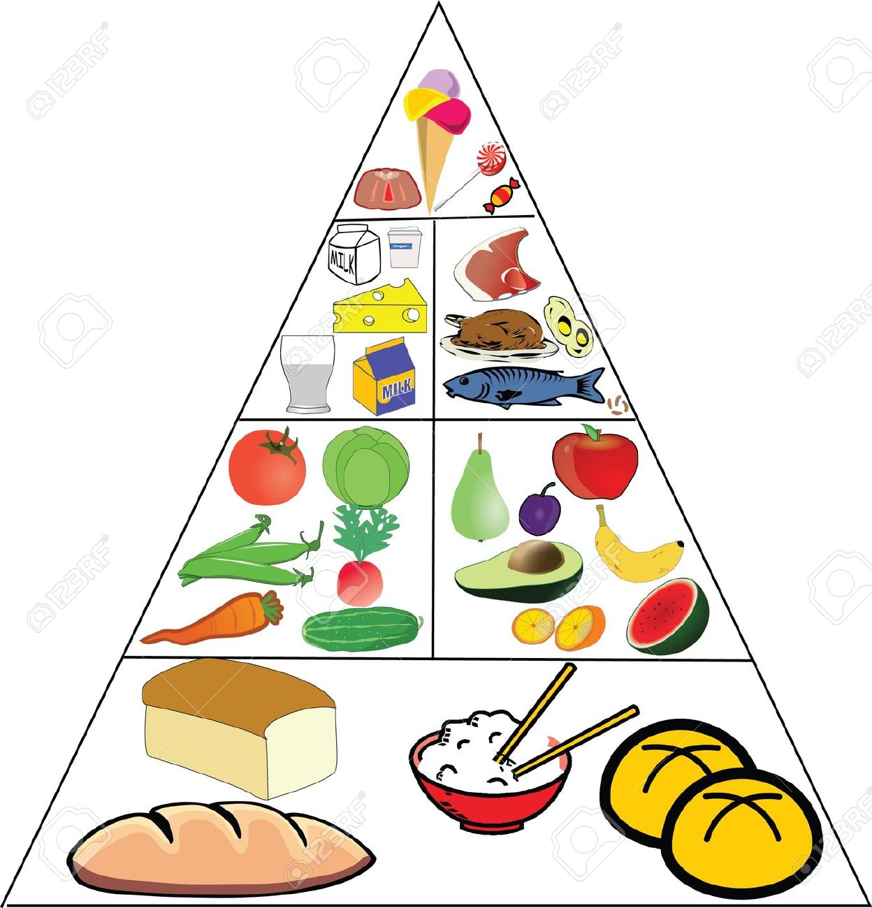 Images: Nutrition Pyramid Clipart.