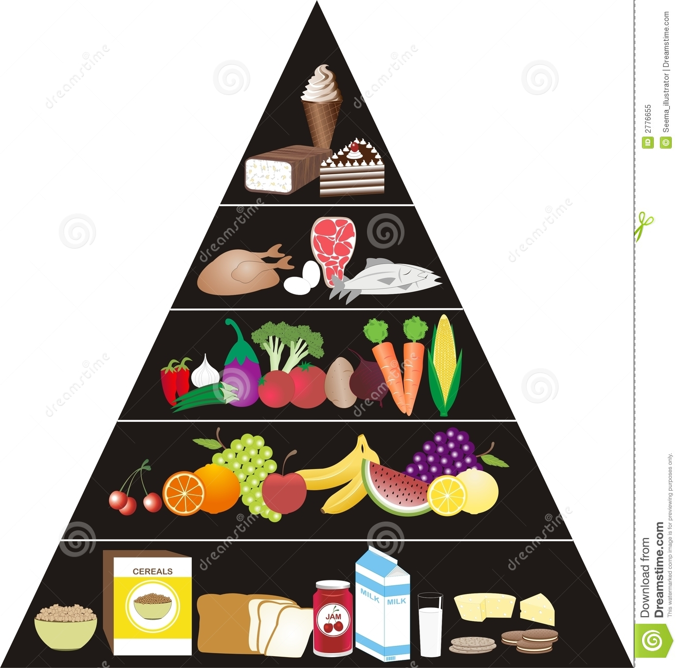 Free Food Pyramid Clipart.