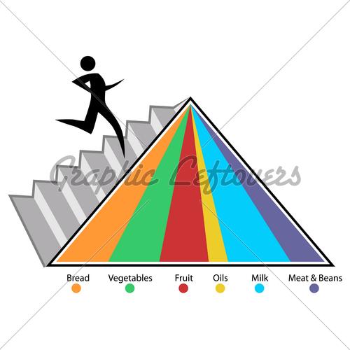 Food Pyramid Clipart.