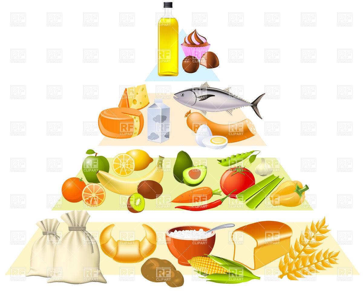 Food Clipart Pyramid.