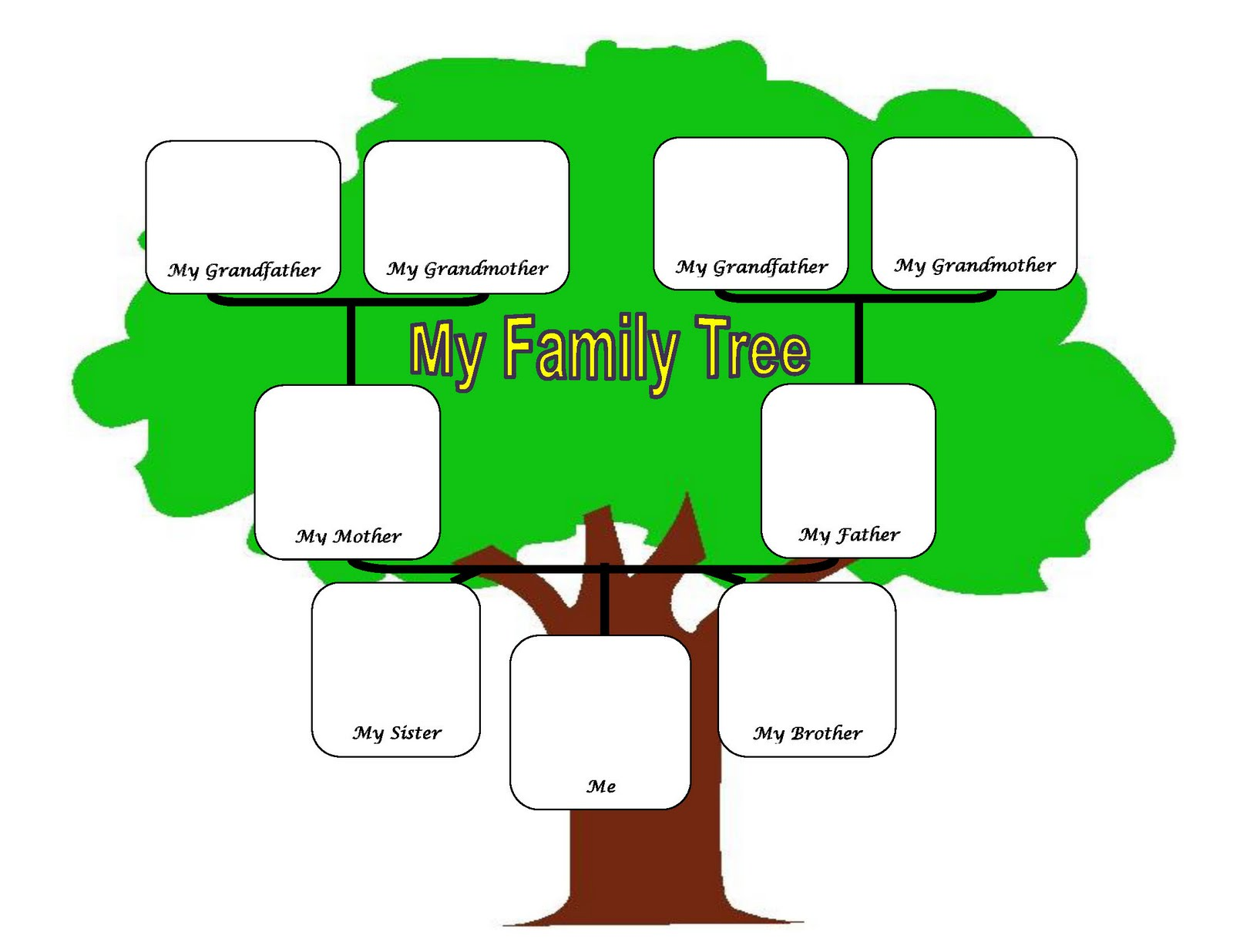 Family Tree Images.