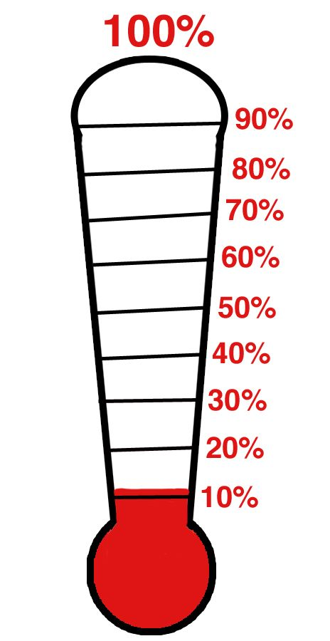 Blank Fundraising Thermometer Clipart #1.