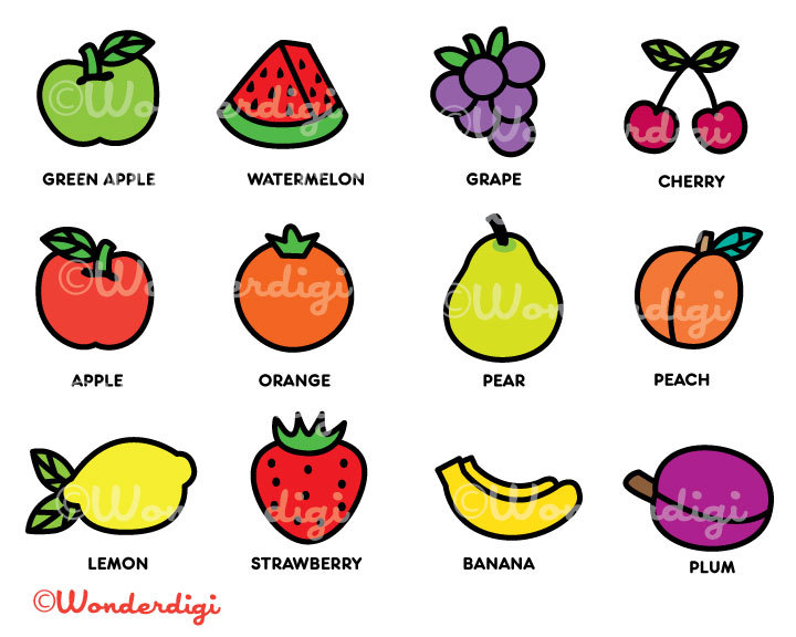 Fruits Clipart With Names.